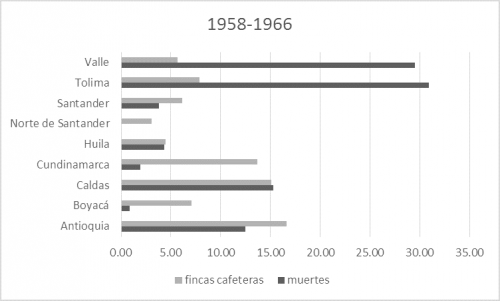 1958-1966