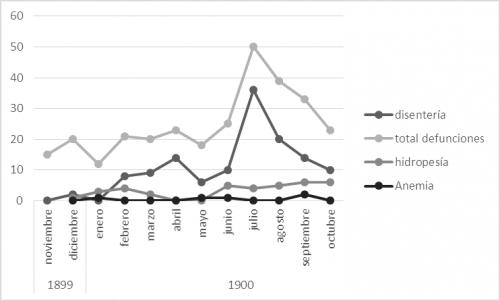 graf. 4